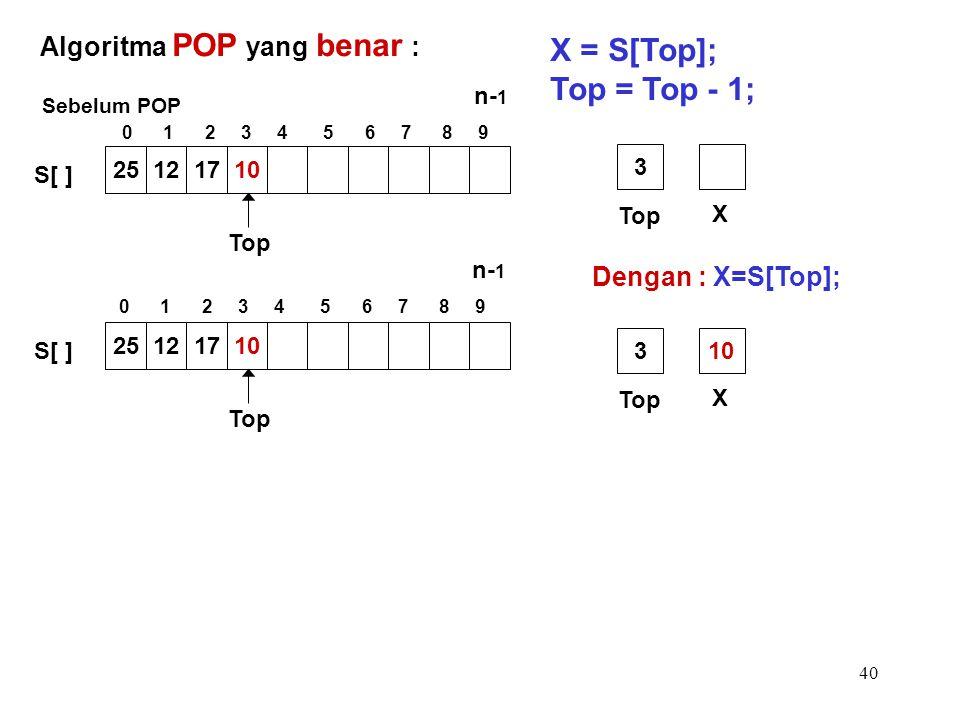 X = S[Top]; Top = Top - 1; Algoritma POP yang benar :